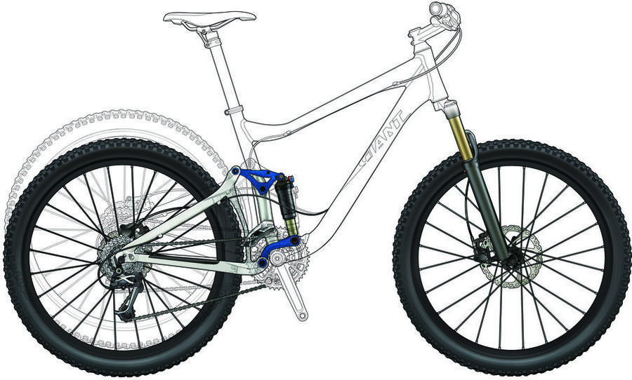 Giant Trance X3 2010 Review